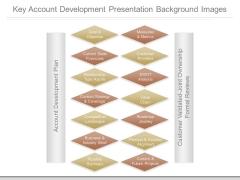 Key Account Development Presentation Background Images