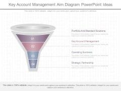 Key Account Management Aim Diagram Powerpoint Ideas