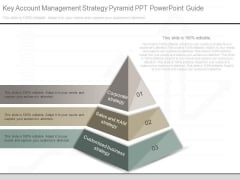Key Account Management Strategy Pyramid Ppt Powerpoint Guide