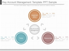 Key Account Management Template Ppt Sample
