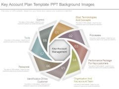Key Account Plan Template Ppt Background Images