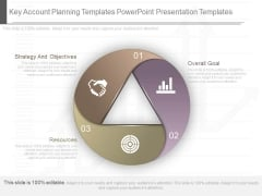 Key Account Planning Templates Powerpoint Presentation Templates
