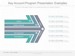 Key Account Program Presentation Examples
