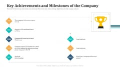 Key Achievements And Milestones Of The Company Guidelines PDF