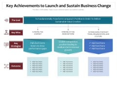 Key Achievements To Launch And Sustain Business Change Ppt PowerPoint Presentation File Slide PDF