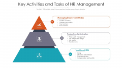 Key Activities And Tasks Of HR Management Ppt File Layout Ideas PDF