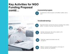 Key Activities For NGO Funding Proposal Contd Ppt PowerPoint Presentation Professional Graphics Example