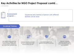 Key Activities For Ngo Project Proposal Contd Ppt Powerpoint Presentation Designs Download