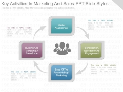 Key Activities In Marketing And Sales Ppt Slide Styles