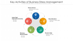 Key Activities Of Business Stress Management Ppt Pictures Smartart PDF