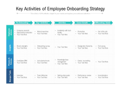 Key Activities Of Employee Onboarding Strategy Ppt PowerPoint Presentation File Summary PDF