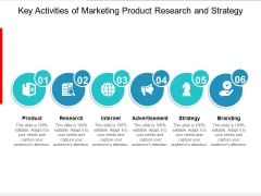 Key Activities Of Marketing Product Research And Strategy Ppt Powerpoint Presentation Infographics Designs Download