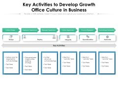 Key Activities To Develop Growth Office Culture In Business Ppt PowerPoint Presentation Icon Backgrounds PDF
