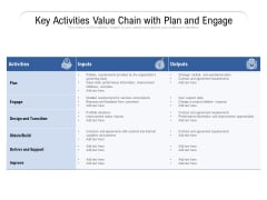 Key Activities Value Chain With Plan And Engage Ppt PowerPoint Presentation Model Template PDF