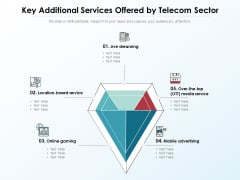 Key Additional Services Offered By Telecom Sector Ppt PowerPoint Presentation Styles Background Image PDF