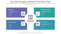 Key Advantages Of Brand Promotion Plan Ppt Infographic Template Deck PDF