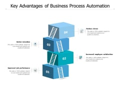 Key Advantages Of Business Process Automation Ppt PowerPoint Presentation Inspiration Ideas
