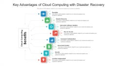 Key Advantages Of Cloud Computing With Disaster Recovery Ppt File Designs PDF