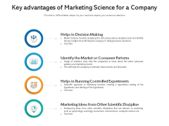 Key Advantages Of Marketing Science For A Company Ppt PowerPoint Presentation Gallery Slide PDF