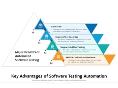 Key Advantages Of Software Testing Automation Ppt PowerPoint Presentation File Display PDF