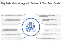 Key Agile Methodology With Deliver Of Short Term Goals Ppt PowerPoint Presentation Styles Designs Download PDF