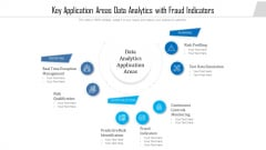 Key Application Areas Data Analytics With Fraud Indicators Ppt PowerPoint Presentation File Background Designs PDF
