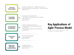 Key Applications Of Agile Process Model Ppt PowerPoint Presentation Gallery Graphics Example PDF
