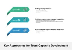 Key Approaches For Team Capacity Development Ppt PowerPoint Presentation Infographics Templates PDF