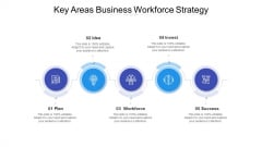 Key Areas Business Workforce Strategy Ppt PowerPoint Presentation File Elements PDF