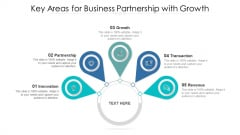 Key Areas For Business Partnership With Growth Ppt PowerPoint Presentation File Themes PDF