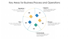Key Areas For Business Process And Operations Ppt PowerPoint Presentation Gallery Tips PDF
