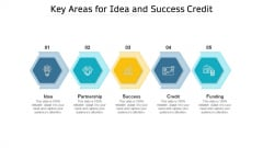 Key Areas For Idea And Success Credit Ppt PowerPoint Presentation Gallery Information PDF