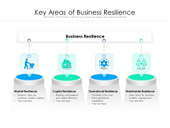 Key Areas Of Business Continuity Management Ppt PowerPoint Presentation Outline Graphics Pictures PDF