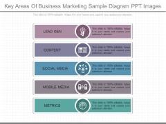 Key Areas Of Business Marketing Sample Diagram Ppt Images