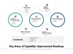Key Areas Of Capability Improvement Roadmap Ppt PowerPoint Presentation File Mockup PDF