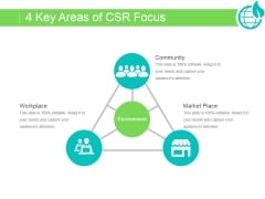 Key Areas Of Csr Focus Ppt PowerPoint Presentation Themes
