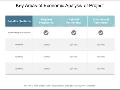 Key Areas Of Economic Analysis Of Project Ppt Powerpoint Presentation File Show