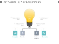 Key Aspects For New Entrepreneurs Powerpoint Slide Ideas