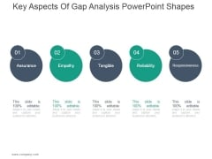 Key Aspects Of Gap Analysis Ppt PowerPoint Presentation Guide