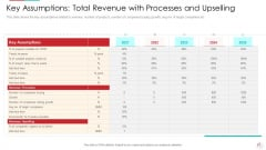 Key Assumptions Total Revenue With Processes And Upselling Ideas PDF