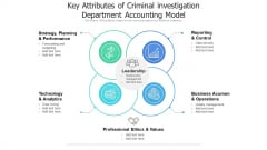 Key Attributes Of Criminal Investigation Department Accounting Model Ppt PowerPoint Presentation File Inspiration PDF