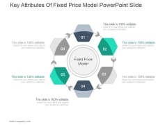 Key Attributes Of Fixed Price Model Ppt PowerPoint Presentation Icon