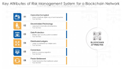 Key Attributes Of Risk Management System For A Blockchain Network Ppt PowerPoint Presentation Portfolio Visual Aids PDF