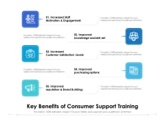 Key Benefits Of Consumer Support Training Ppt PowerPoint Presentation Gallery Backgrounds PDF