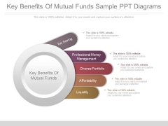 Key Benefits Of Mutual Funds Sample Ppt Diagrams