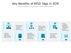 Key Benefits Of Rfid Tags In SCM Ppt PowerPoint Presentation Infographics Smartart PDF