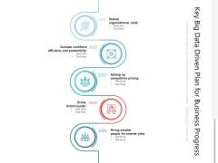 Key Big Data Driven Plan For Business Progress Ppt PowerPoint Presentation Model Format Ideas PDF