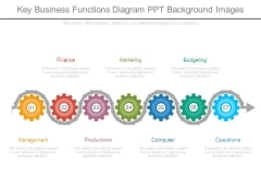 Key Business Functions Diagram Ppt Background Images