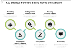 Key Business Functions Setting Norms And Standard Ppt Powerpoint Presentation Infographic Template Background