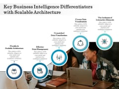 Key Business Intelligence Differentiators With Scalable Architecture Ppt PowerPoint Presentation File Inspiration PDF
